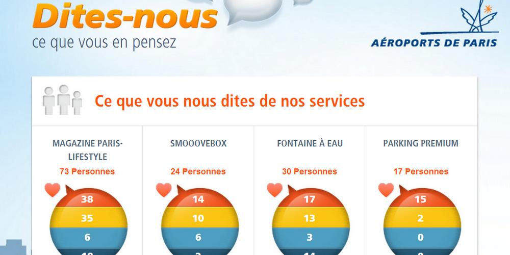 [Ecoute client] Les Aéroports de Paris flashent sur les avis clients